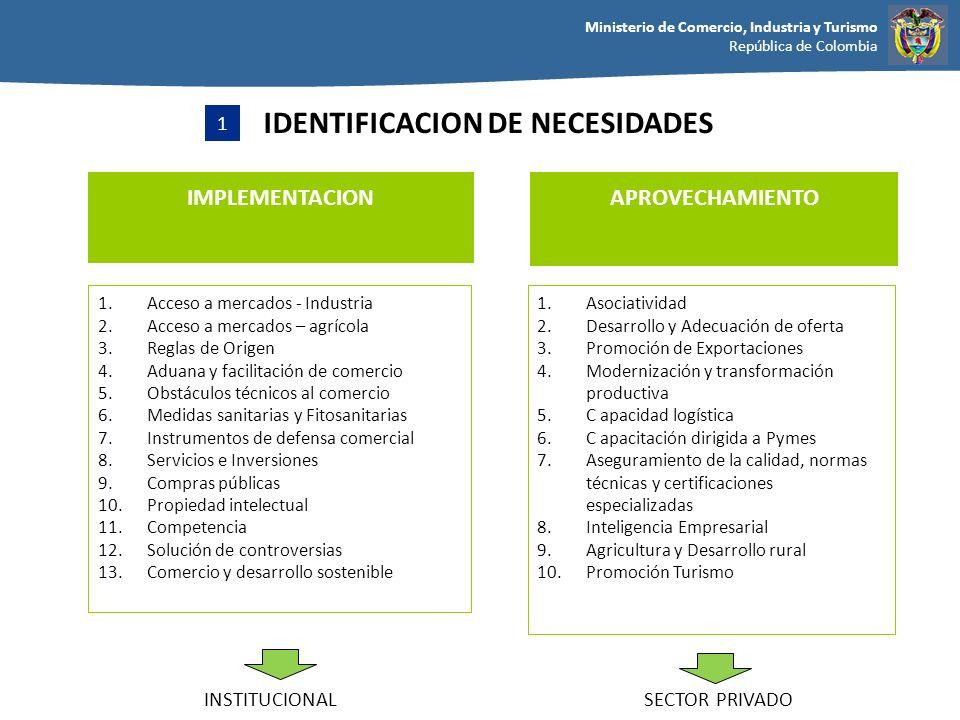 IDENTIFICACION DE NECESIDADES