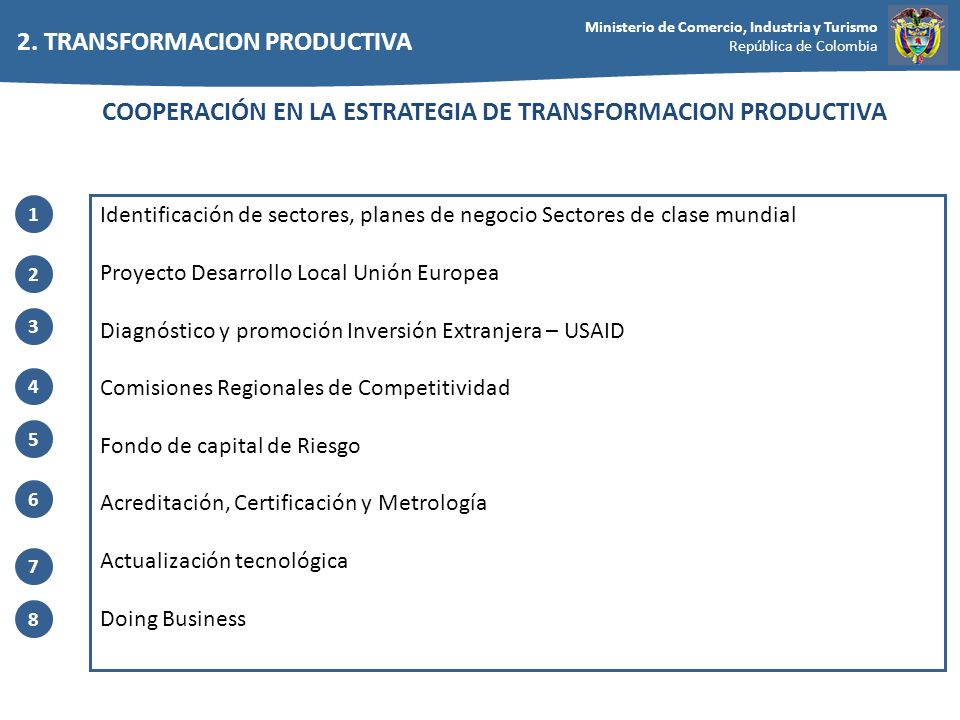 2. TRANSFORMACION PRODUCTIVA