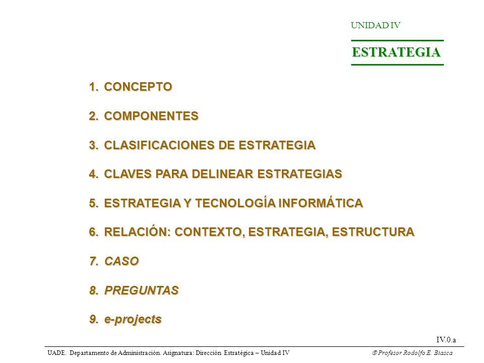 ESTRATEGIA CONCEPTO COMPONENTES CLASIFICACIONES DE ESTRATEGIA