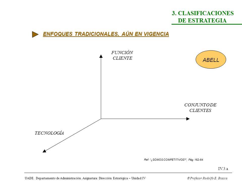 3. CLASIFICACIONES DE ESTRATEGIA