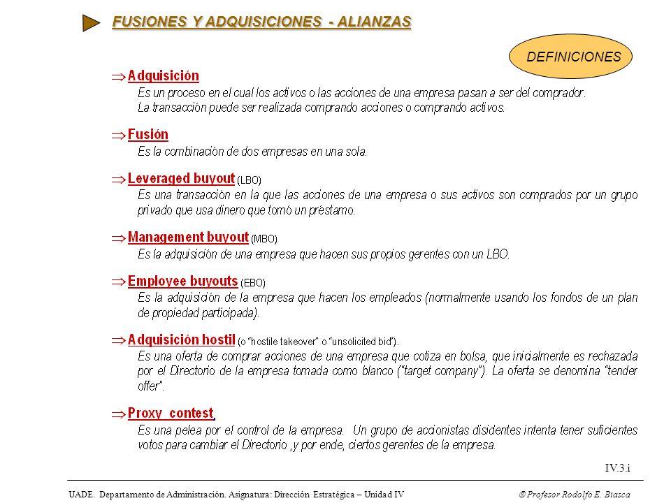 FUSIONES Y ADQUISICIONES - ALIANZAS