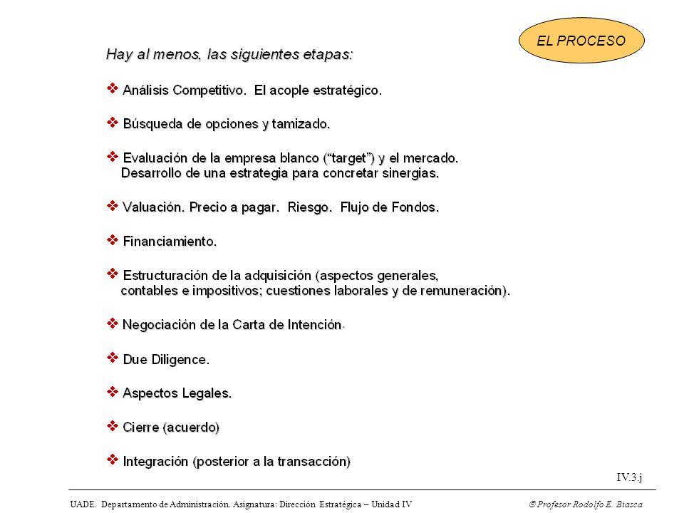 EL PROCESOIV.3.j.