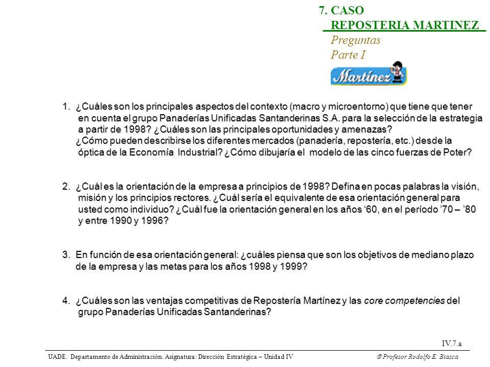 7. CASO REPOSTERIA MARTINEZ Preguntas Parte I