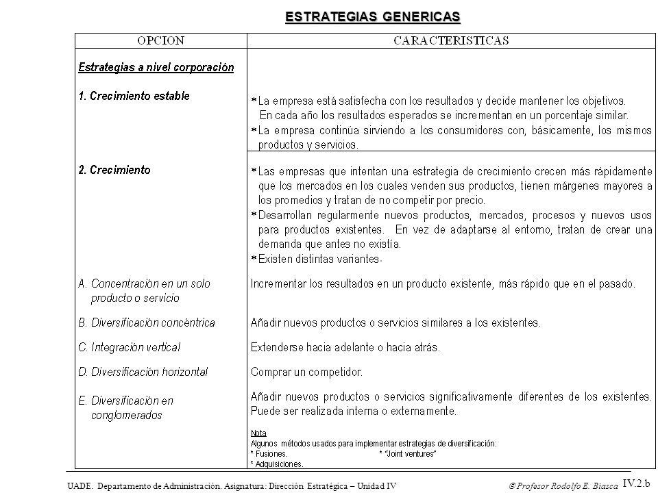 ESTRATEGIAS GENERICAS