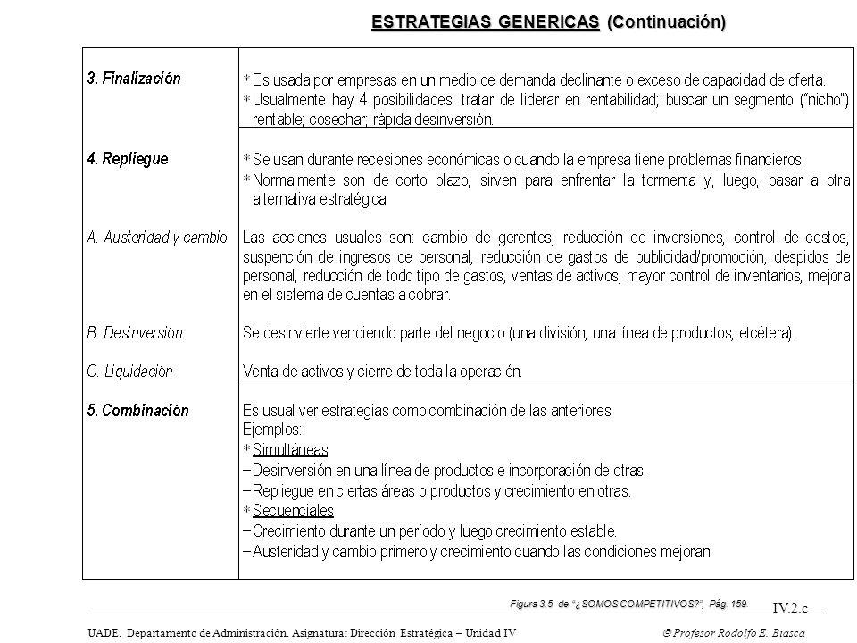 ESTRATEGIAS GENERICAS (Continuación)