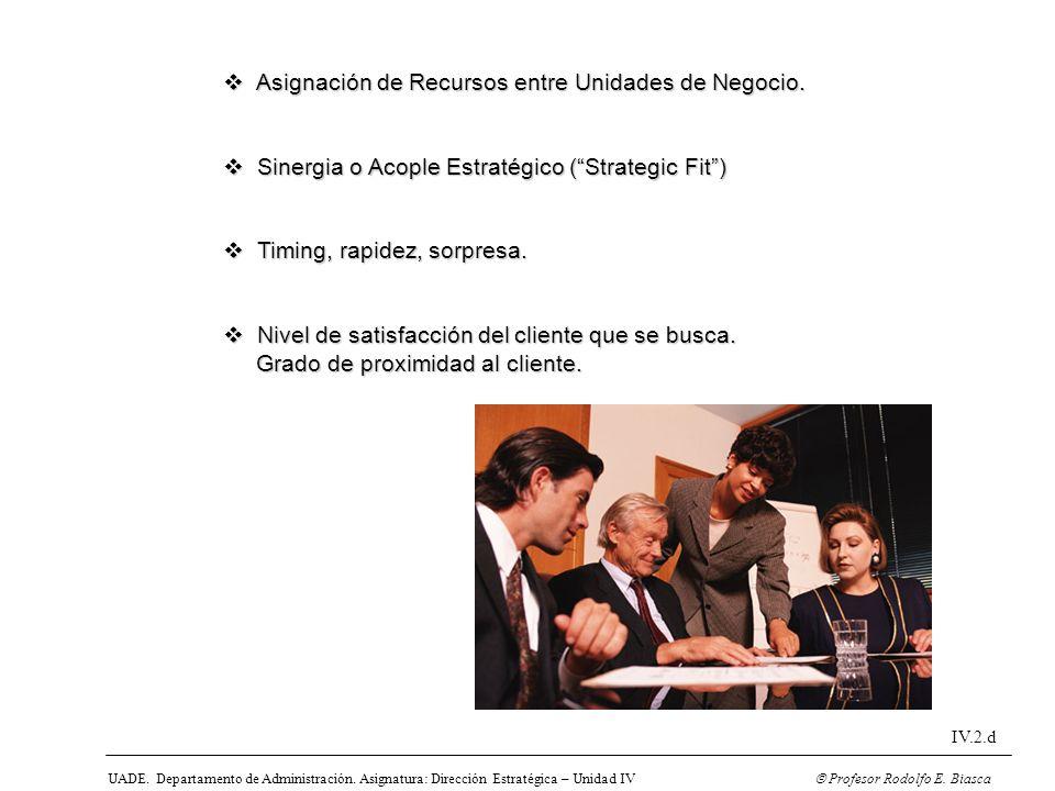 Asignación de Recursos entre Unidades de Negocio.