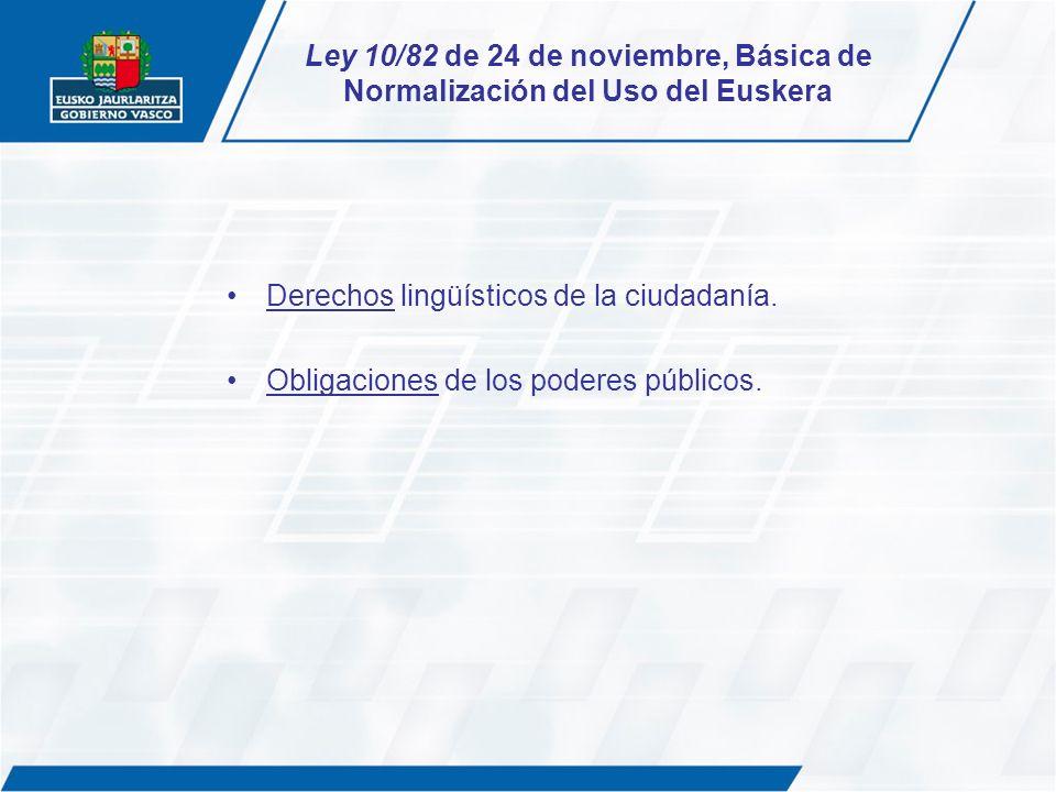 Ley 10/82 de 24 de noviembre, Básica de Normalización del Uso del Euskera