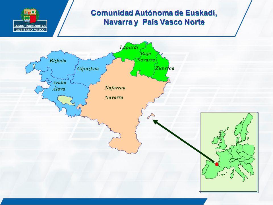 Comunidad Autónoma de Euskadi, Navarra y País Vasco Norte