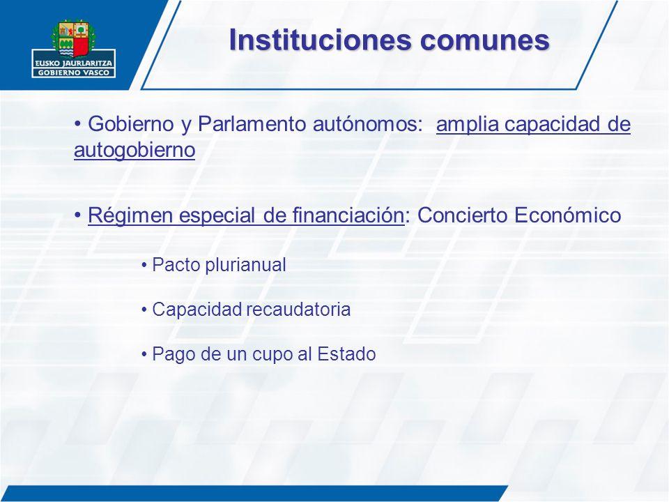 Instituciones comunes