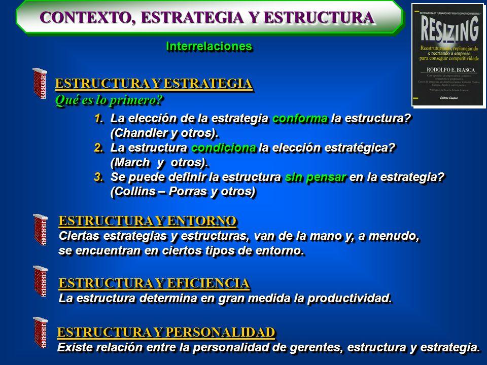 CONTEXTO, ESTRATEGIA Y ESTRUCTURA