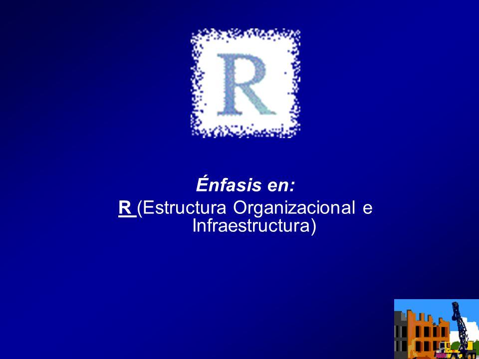 R (Estructura Organizacional e Infraestructura)