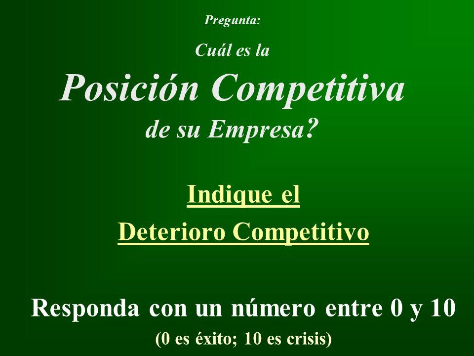 Pregunta: Cuál es la Posición Competitiva de su Empresa
