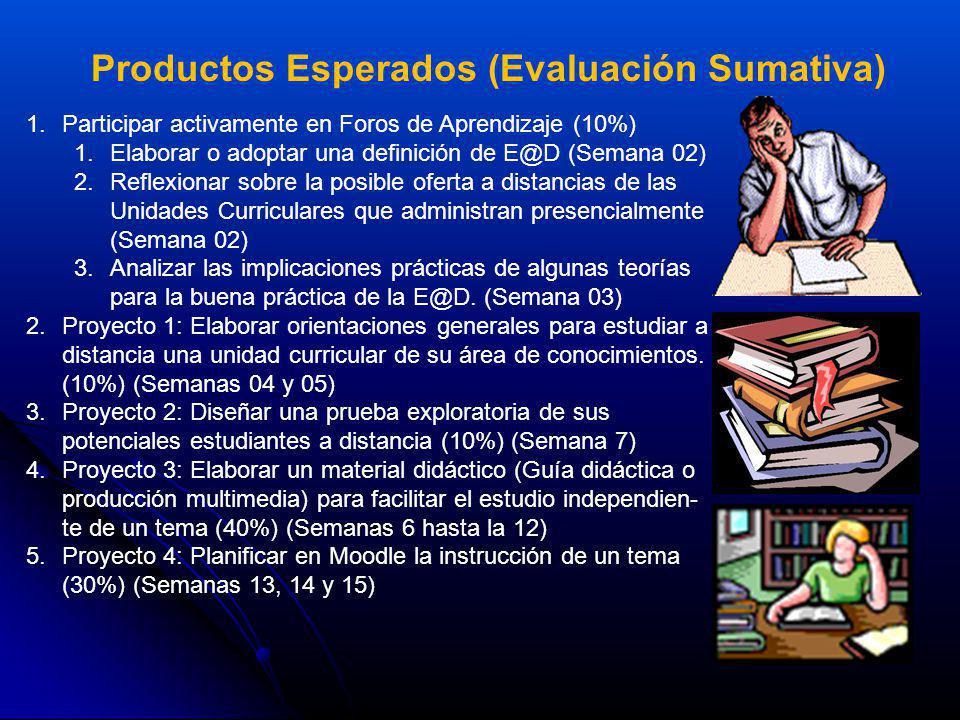 Productos Esperados (Evaluación Sumativa)