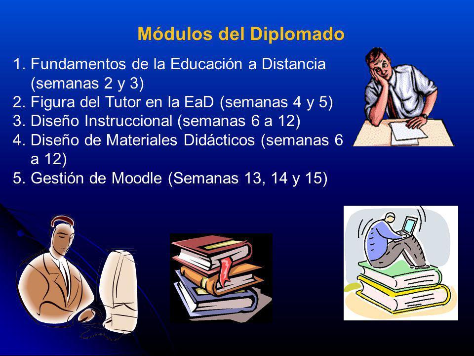 Módulos del Diplomado Fundamentos de la Educación a Distancia (semanas 2 y 3) Figura del Tutor en la EaD (semanas 4 y 5)