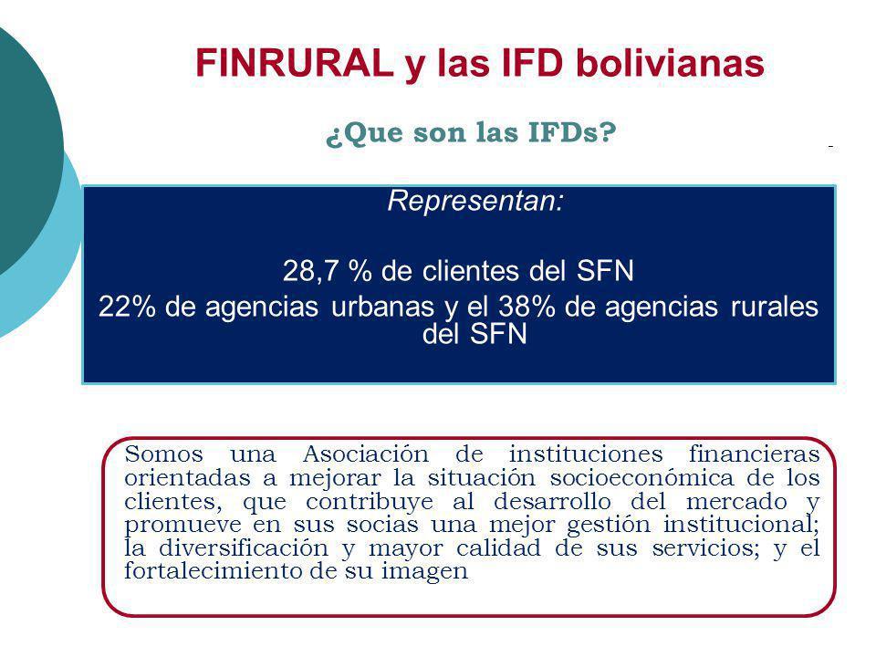 FINRURAL y las IFD bolivianas