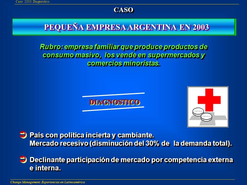 PEQUEÑA EMPRESA ARGENTINA EN 2003