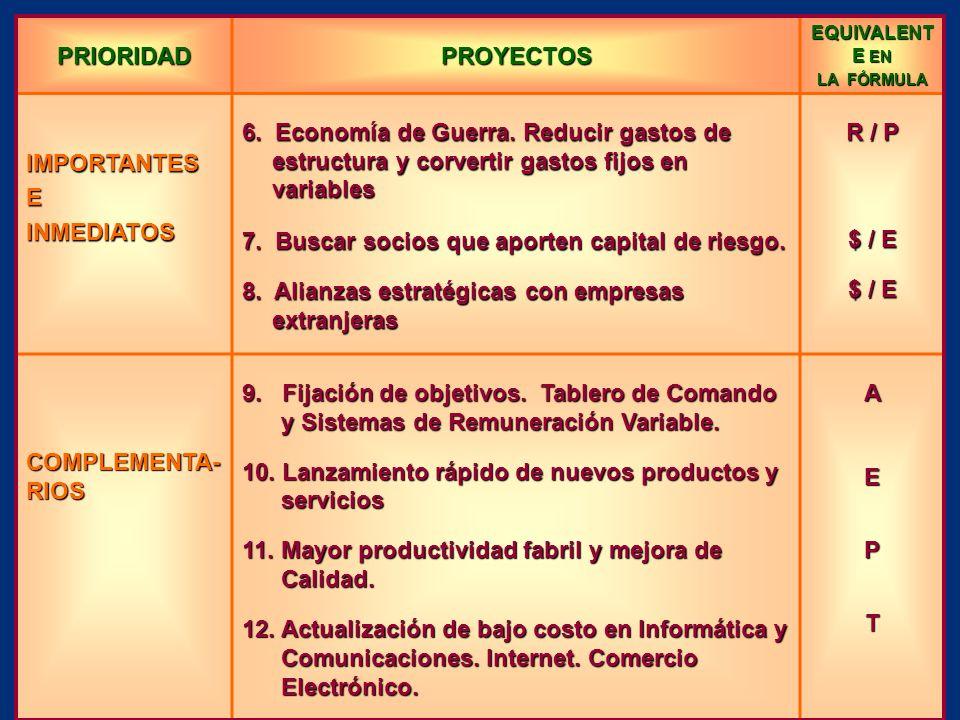 PRIORIDAD PROYECTOS R / P $ / E A P T