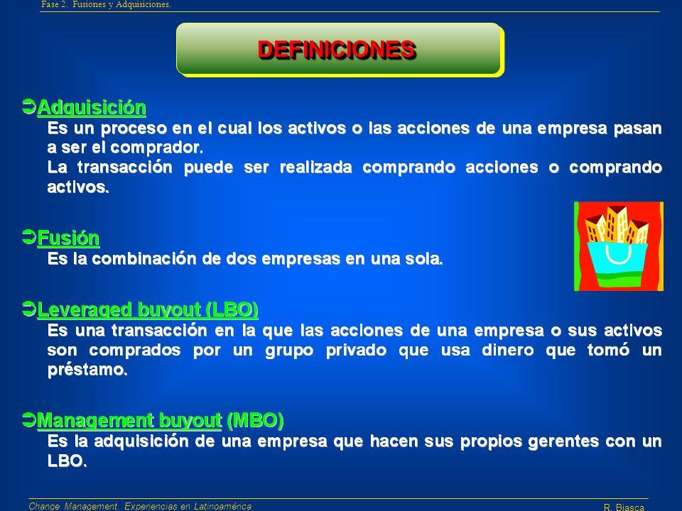 DEFINICIONES Fase 2. Fusiones y Adquisiciones.