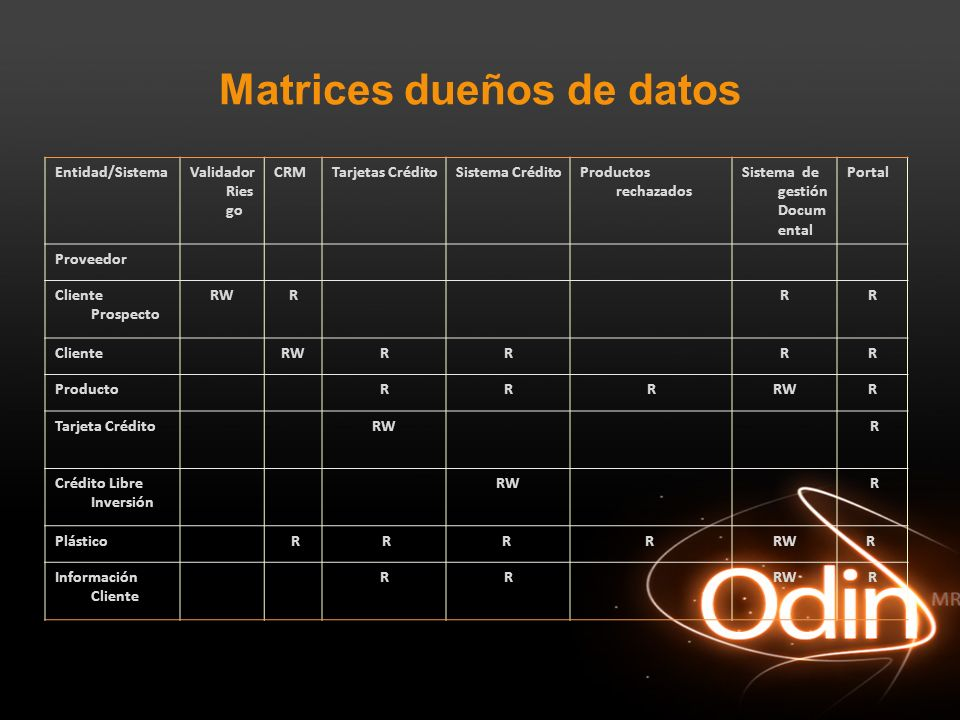 Matrices dueños de datos