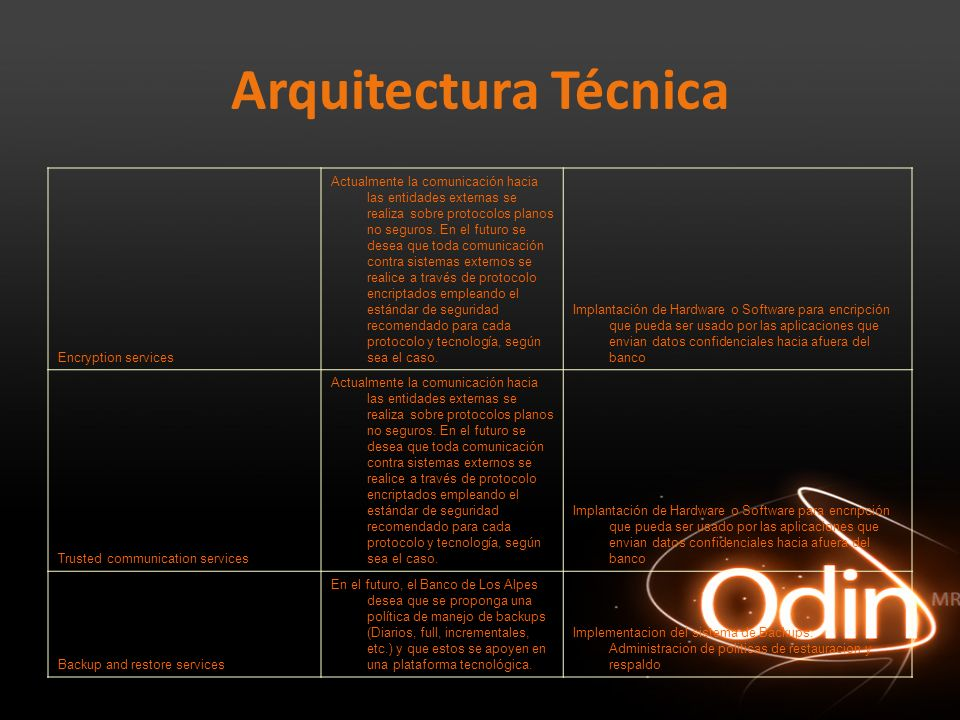 Arquitectura TécnicaEncryption services.