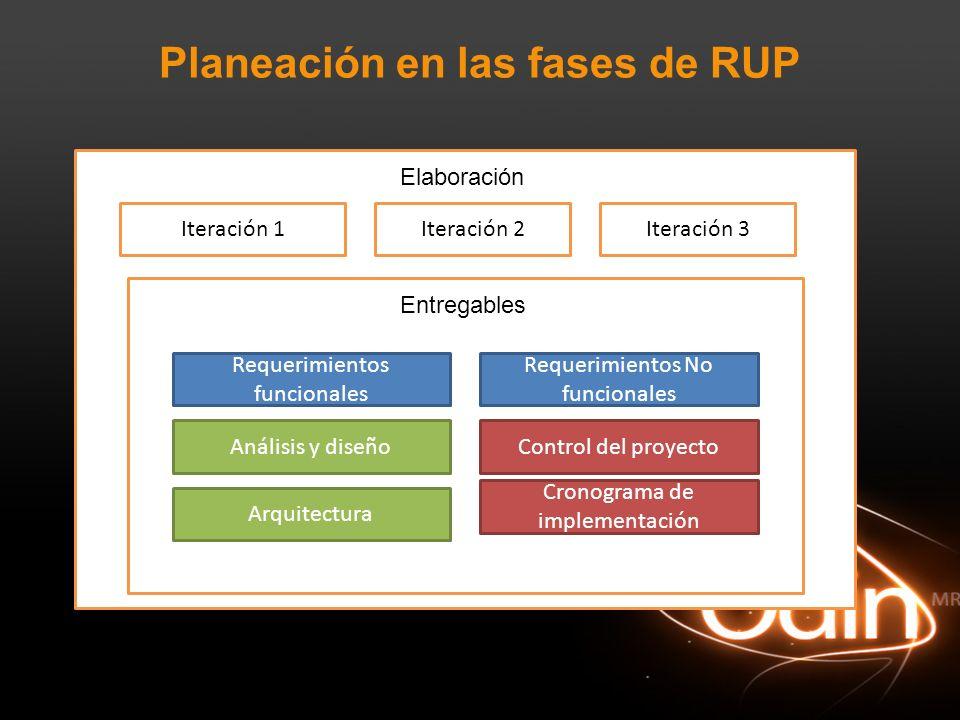 Planeación en las fases de RUP