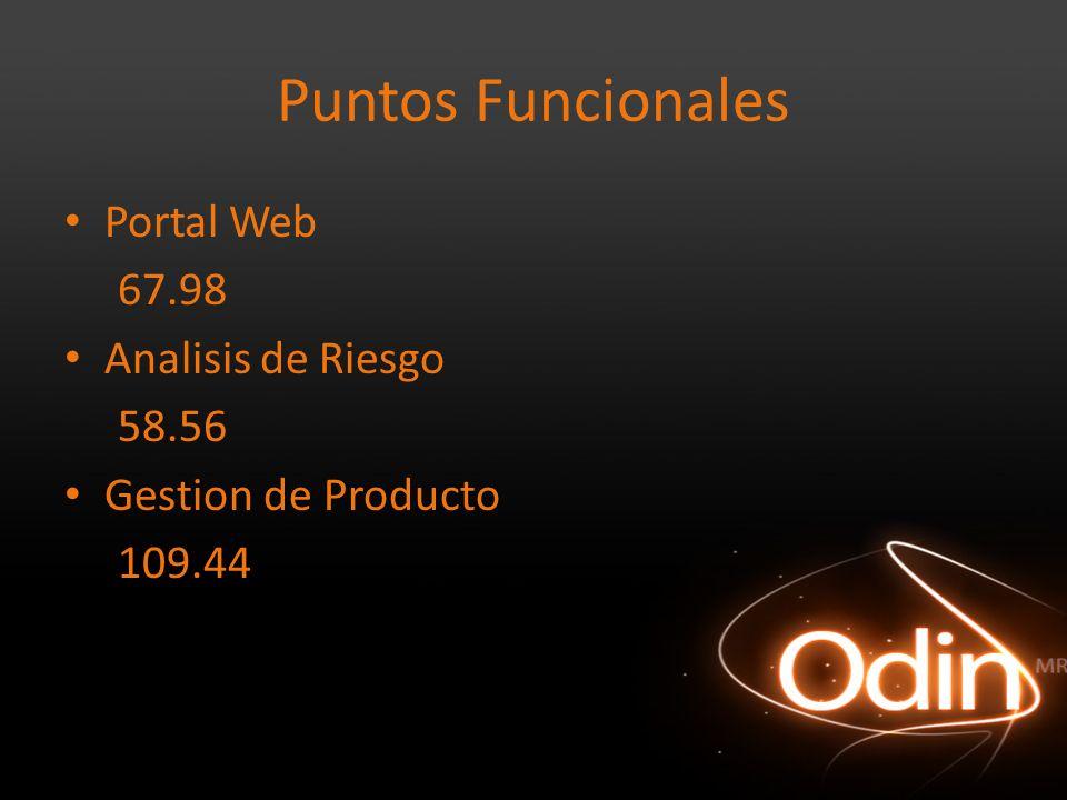 Puntos Funcionales Portal Web 67.98 Analisis de Riesgo 58.56