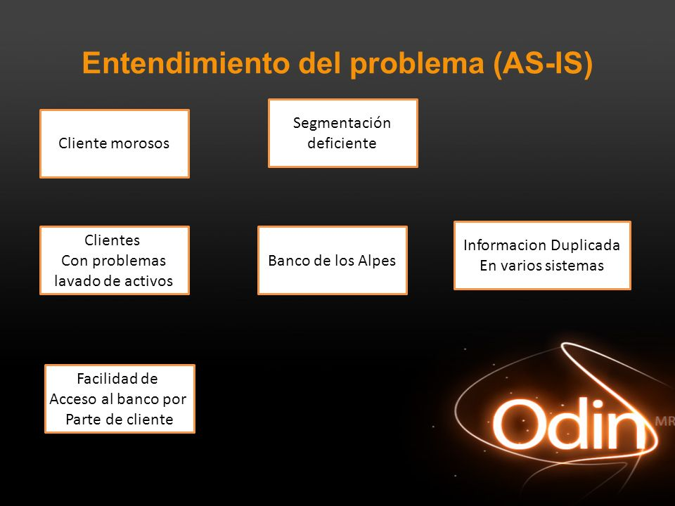 Entendimiento del problema (AS-IS)