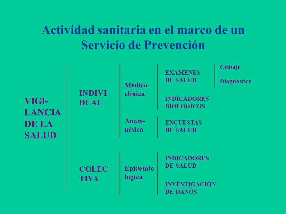 Actividad sanitaria en el marco de un Servicio de Prevención