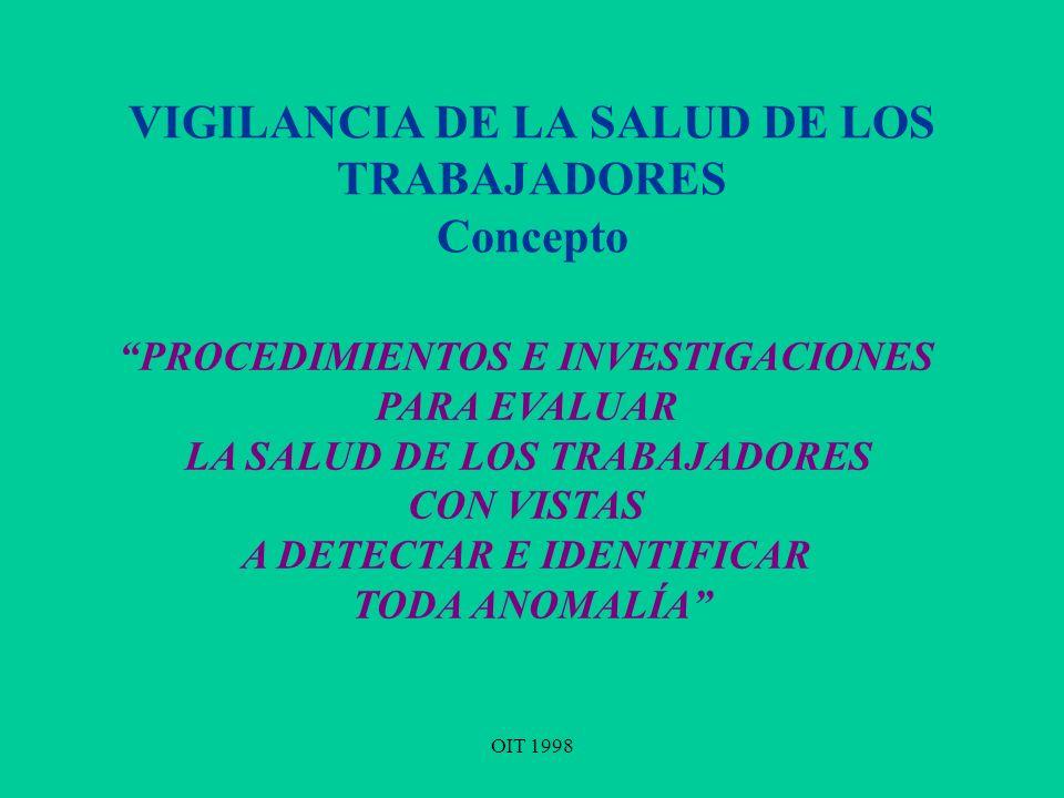 VIGILANCIA DE LA SALUD DE LOS TRABAJADORES Concepto