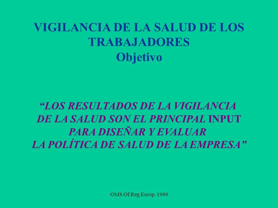 VIGILANCIA DE LA SALUD DE LOS TRABAJADORES Objetivo