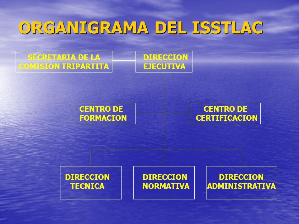 ORGANIGRAMA DEL ISSTLAC