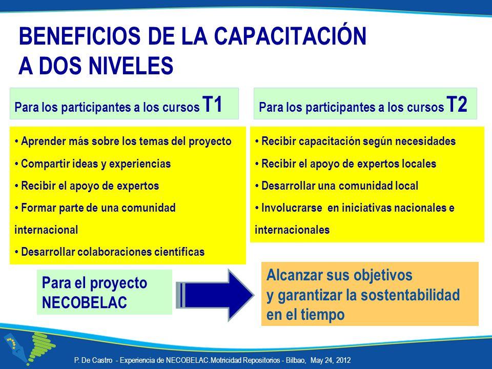 BENEFICIOS DE LA CAPACITACIÓN A DOS NIVELES
