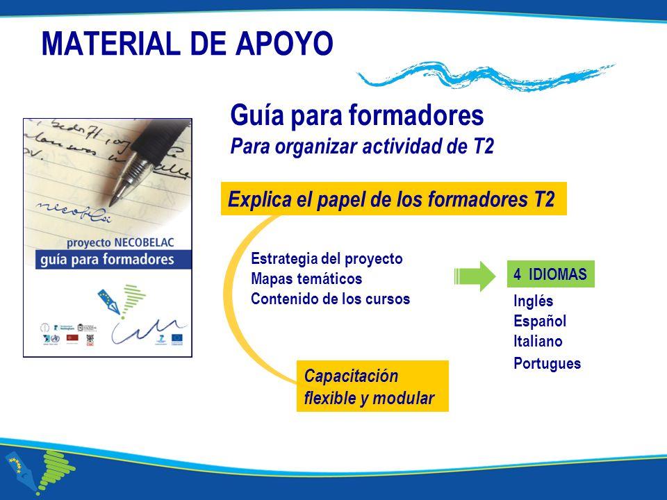 MATERIAL DE APOYO Guía para formadores Para organizar actividad de T2