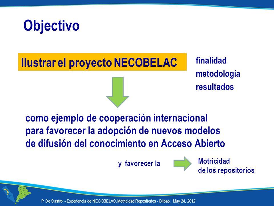 Objectivo Ilustrar el proyecto NECOBELAC