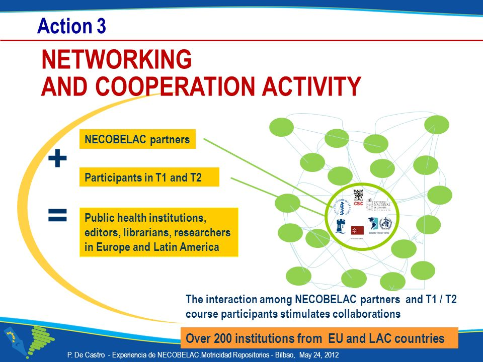 + = NETWORKING AND COOPERATION ACTIVITY Action 3