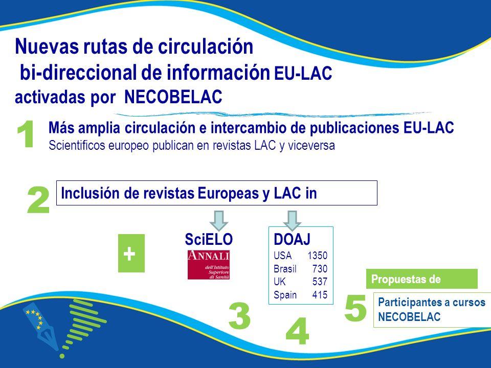 Nuevas rutas de circulación bi-direccional de información EU-LAC activadas por NECOBELAC
