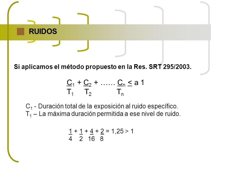 RUIDOS C1 + C2 + …… Cn < a 1 T1 T2 Tn