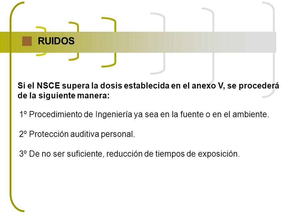 RUIDOS Si el NSCE supera la dosis establecida en el anexo V, se procederá. de la siguiente manera: