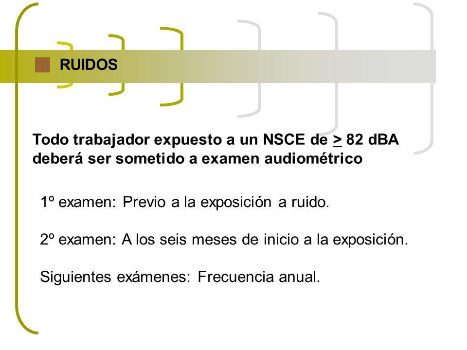 RUIDOS Todo trabajador expuesto a un NSCE de > 82 dBA. deberá ser sometido a examen audiométrico. 1º examen: Previo a la exposición a ruido.