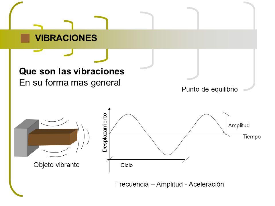 Que son las vibraciones En su forma mas general
