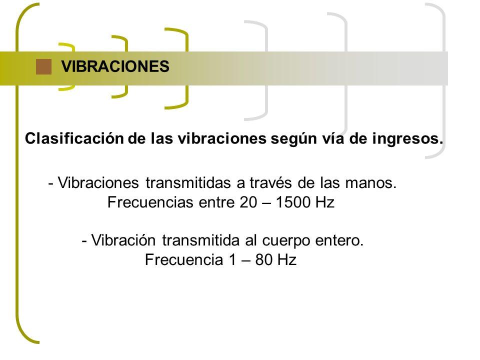 Clasificación de las vibraciones según vía de ingresos.