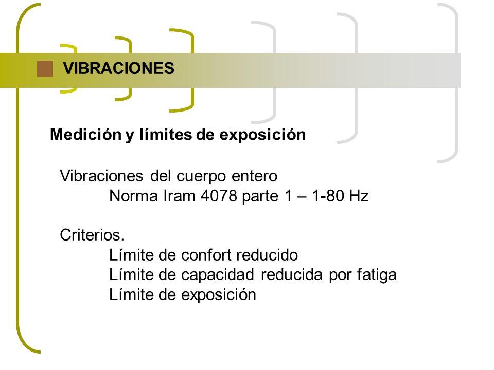 VIBRACIONES Medición y límites de exposición. Vibraciones del cuerpo entero. Norma Iram 4078 parte 1 – 1-80 Hz.