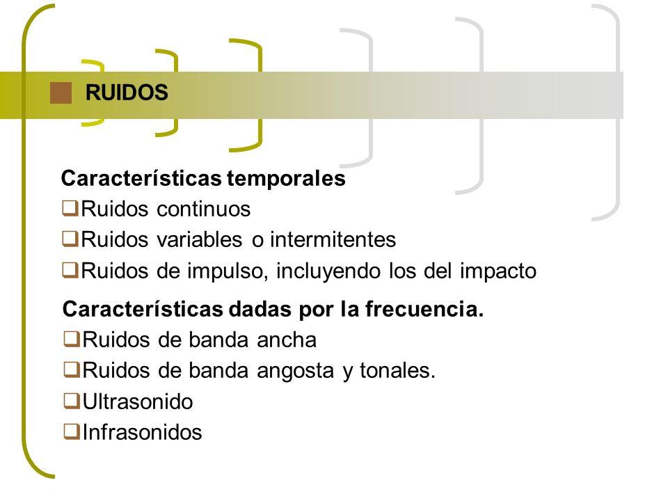 RUIDOS Características temporales. Ruidos continuos. Ruidos variables o intermitentes. Ruidos de impulso, incluyendo los del impacto.