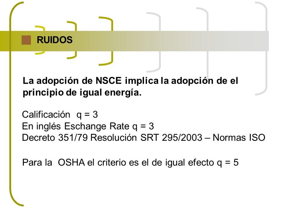 RUIDOS La adopción de NSCE implica la adopción de el. principio de igual energía. Calificación q = 3.