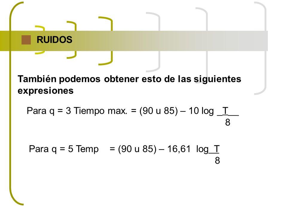 RUIDOS También podemos obtener esto de las siguientes. expresiones. Para q = 3 Tiempo max. = (90 u 85) – 10 log _T__.
