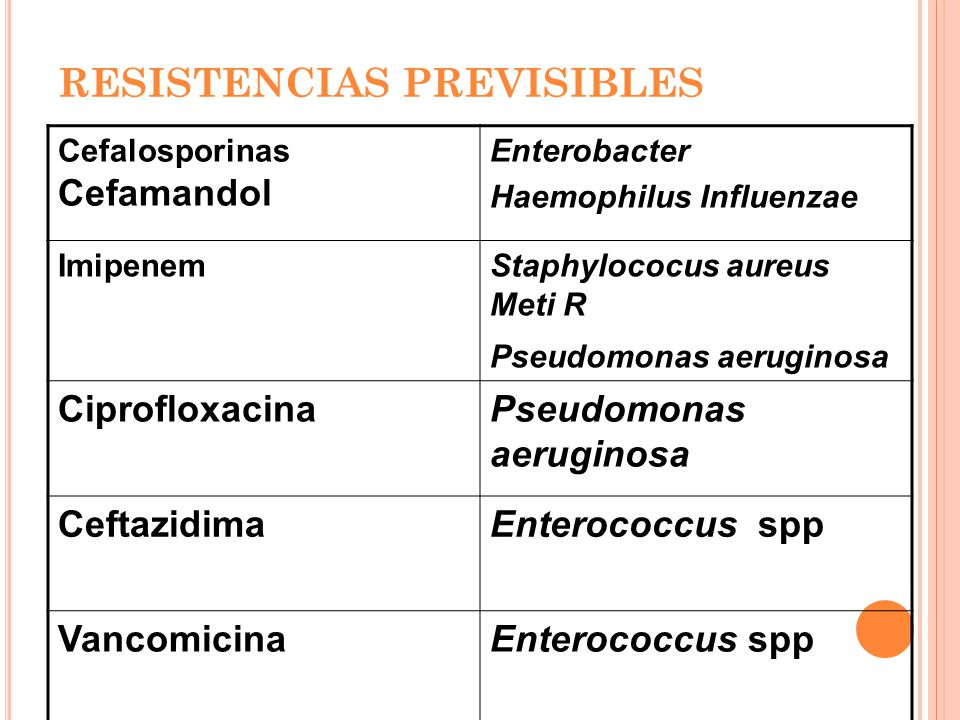 RESISTENCIAS PREVISIBLES