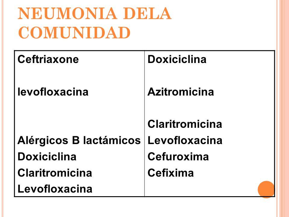 NEUMONIA DELA COMUNIDAD