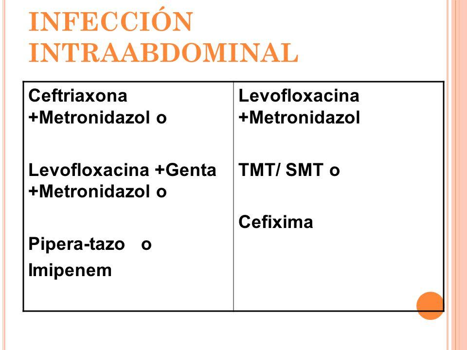 INFECCIÓN INTRAABDOMINAL