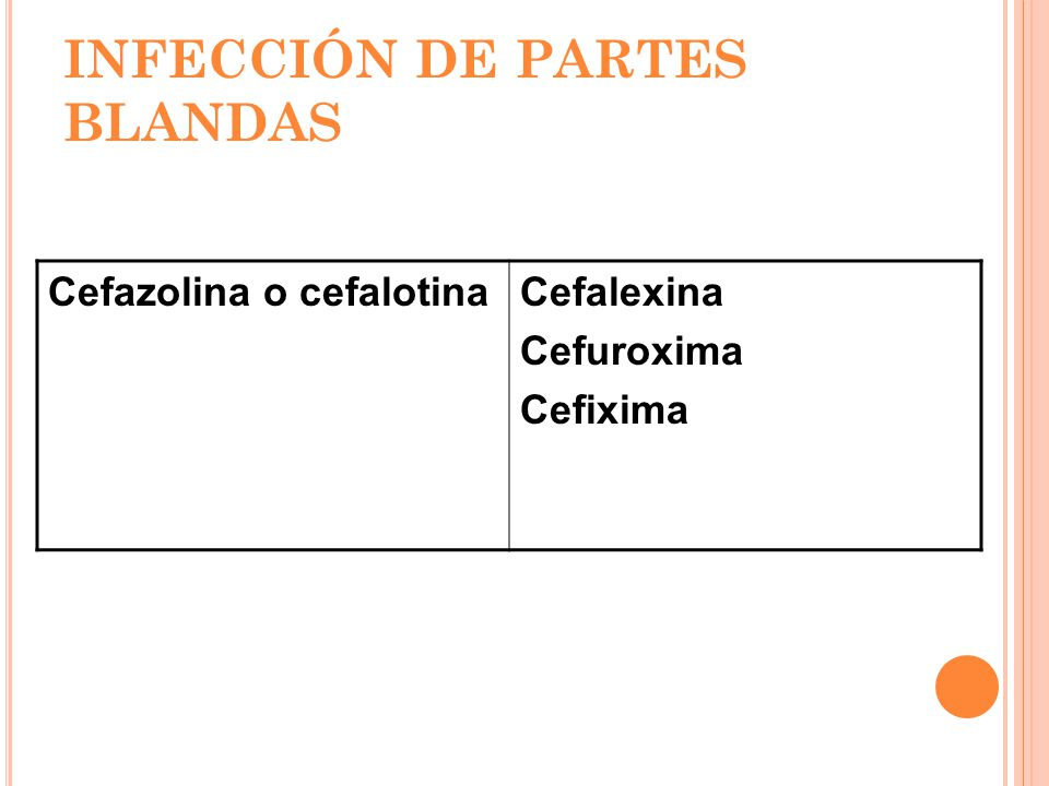 INFECCIÓN DE PARTES BLANDAS