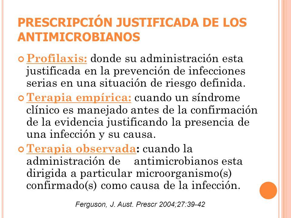 PRESCRIPCIÓN JUSTIFICADA DE LOS ANTIMICROBIANOS